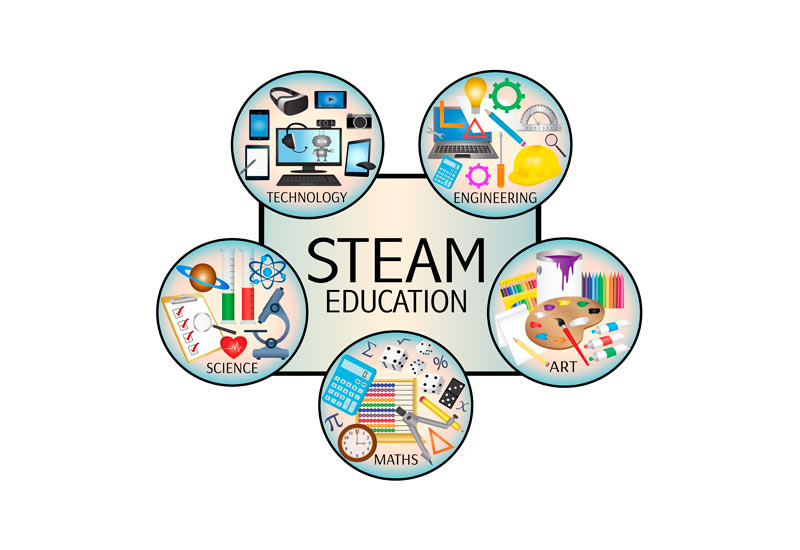STEAM Learning: education for life